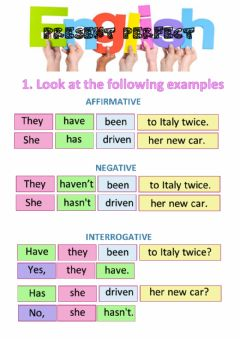 Ficha interactiva Present perfect interrogative