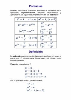 Interactive worksheet Potenciación