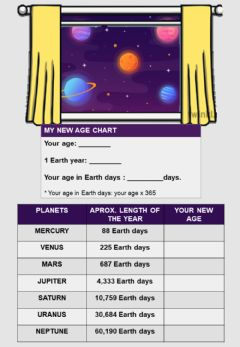 Interactive worksheet What's your Age in Venus?
