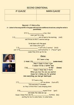 Interactive worksheet Song second conditional