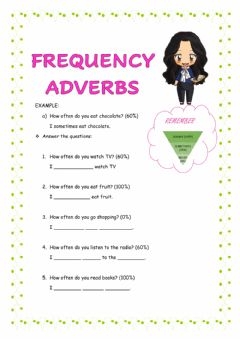 Interactive worksheet Frequency adeverbs