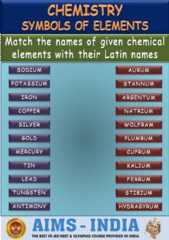 Ficha interactiva Elements names and their latin names