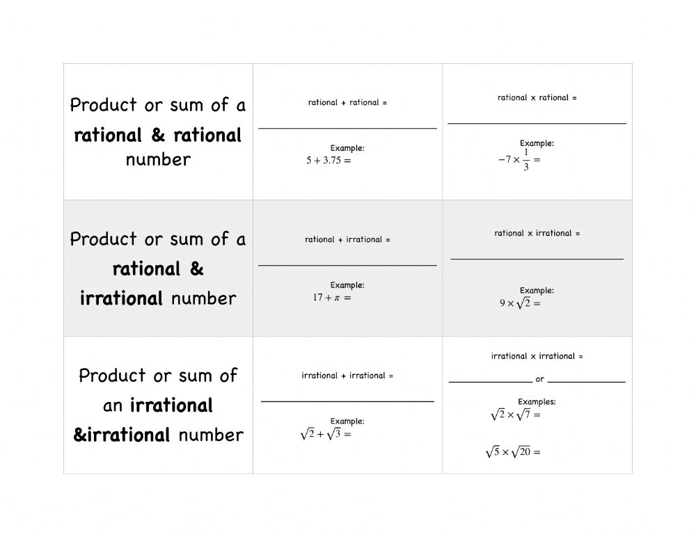 Properties Of Rational And Irrational Numbers Notes Worksheet