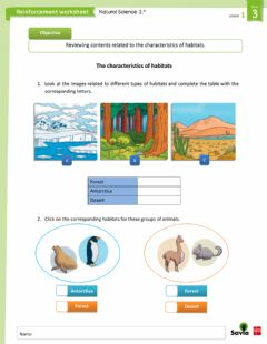 Interactive worksheet Habitats