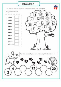 Interactive worksheet Multiplicación x 2
