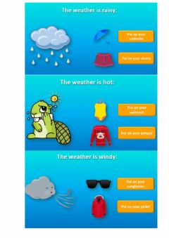 Ficha interactiva Weather and clothes
