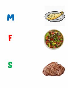 Interactive worksheet Match the food with the letters
