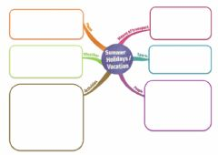 Interactive worksheet Summer holidays mindmap