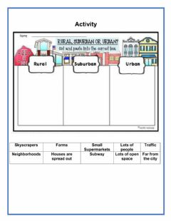 Interactive worksheet Urban and rural