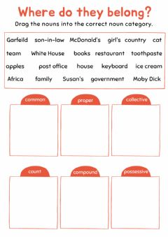 Interactive worksheet Types of nouns