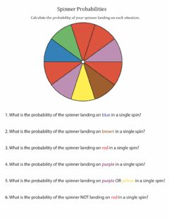 Ficha interactiva Probability with color spinner