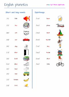 Interactive worksheet English phonetics
