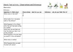 Ficha interactiva Leaf Starch Test -Observation and inference activity
