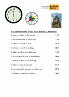 Interactive worksheet The Clock - Part 1