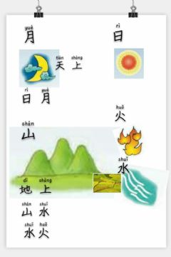 Interactive worksheet 象形字
