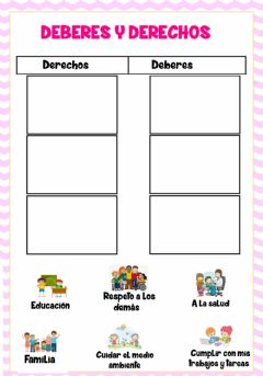 Interactive worksheet Deberes y Derechos