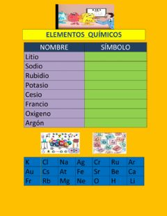 Interactive worksheet Elementos quimicos