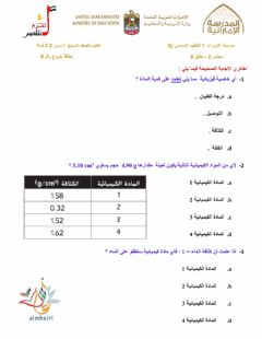 Interactive worksheet بطاقة خروج 8