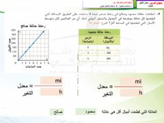 Interactive worksheet معدل التغير 2