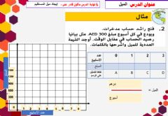 Interactive worksheet الميل