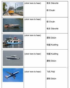 Interactive worksheet Transportation in mandarin 02