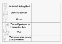 Interactive worksheet Character and setting