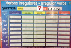 Ficha interactiva Verb to drive  question