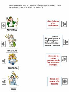 Interactive worksheet Dioses del Olimpo
