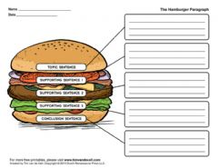 Interactive worksheet Simple Paragraph Structure