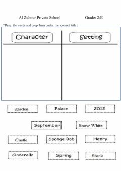 Interactive worksheet Characters and Setting