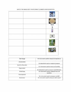 Interactive worksheet Elements of Weather and Climate
