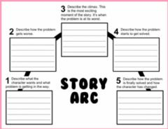 Interactive worksheet Story Arc