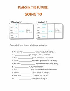 Interactive worksheet Going to - Affirmative and Negative