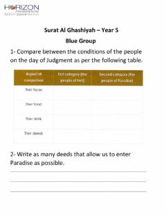 Interactive worksheet Surat Al Ghashiyah