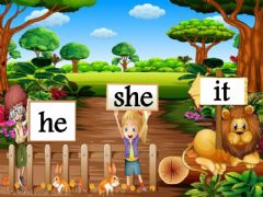 Ficha interactiva Pronouns