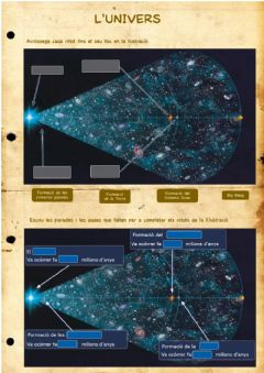 Interactive worksheet L'Univers