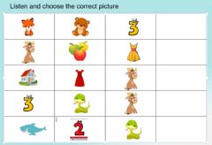 Interactive worksheet حرف ث