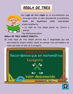 Interactive worksheet Regla de tres simple
