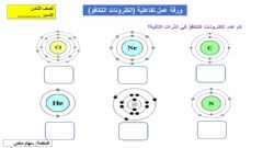 Interactive worksheet علوم ثامن