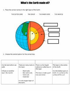 Interactive worksheet What's the Earth made of?