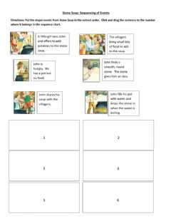 Interactive worksheet Sequence of Events
