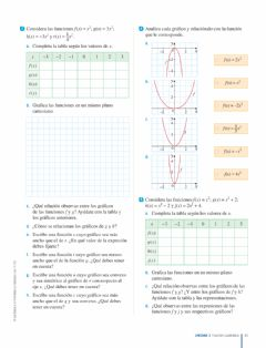 Interactive worksheet Funcion cuadratica