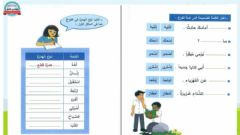 Interactive worksheet همزة القطع والوصل