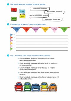 Interactive worksheet Unidades de millar