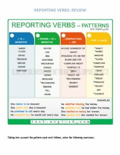 Interactive worksheet Reporting verbs