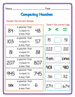 Interactive worksheet Comparing Numbers 1