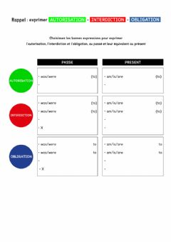 Interactive worksheet Autorisation-interdiction-obligation présent passé