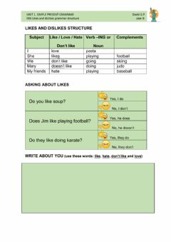 Interactive worksheet Unit 1 006 likes and dislikes grammar structure