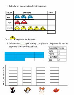 Interactive worksheet Diagrama de barras y pictograma