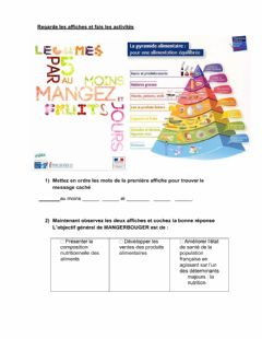 Interactive worksheet L'alimentation